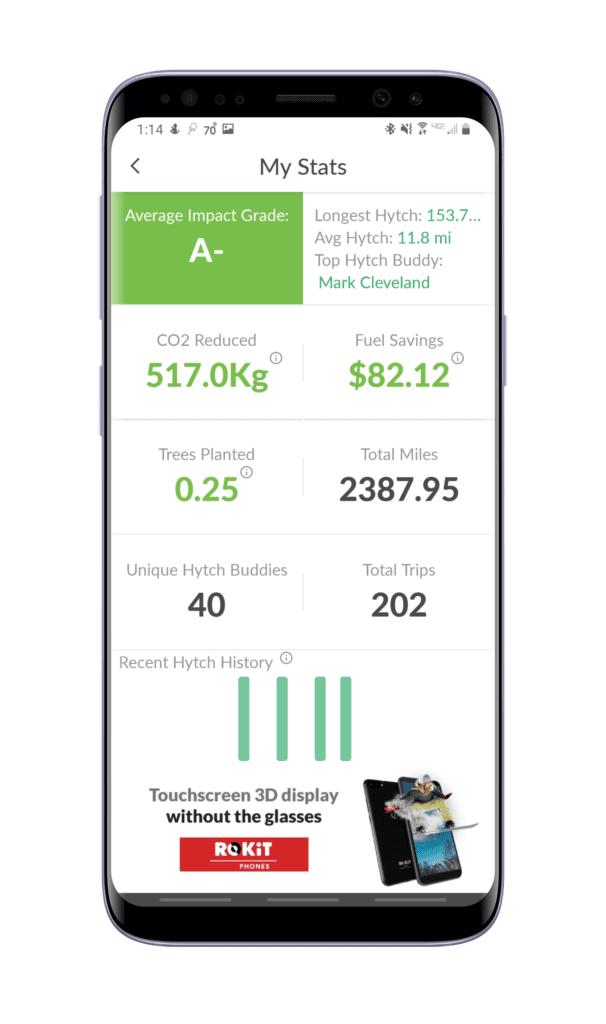 My-stats